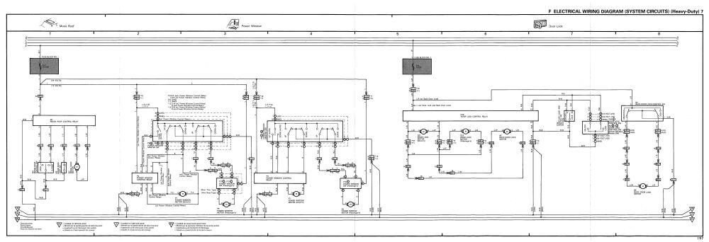 medium resolution of toyota land cruiser 1990 1998 wiring diagram heavy duty 7