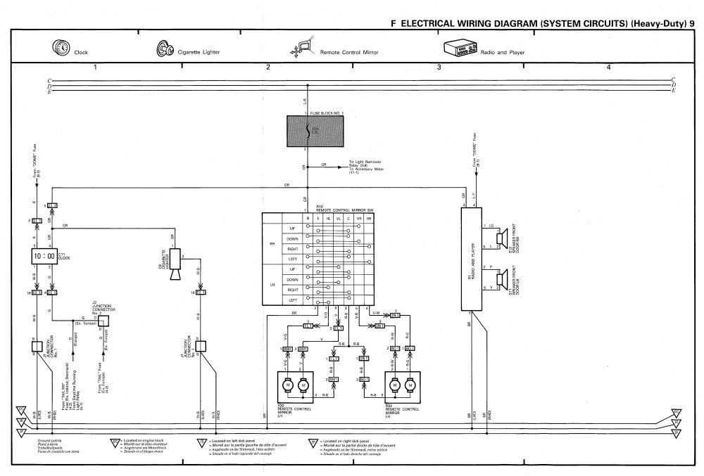 medium resolution of 1994 toyota land cruiser wiring schematic detailed schematics diagram rh highcliffemedicalcentre com 2006 toyota tercel 1993