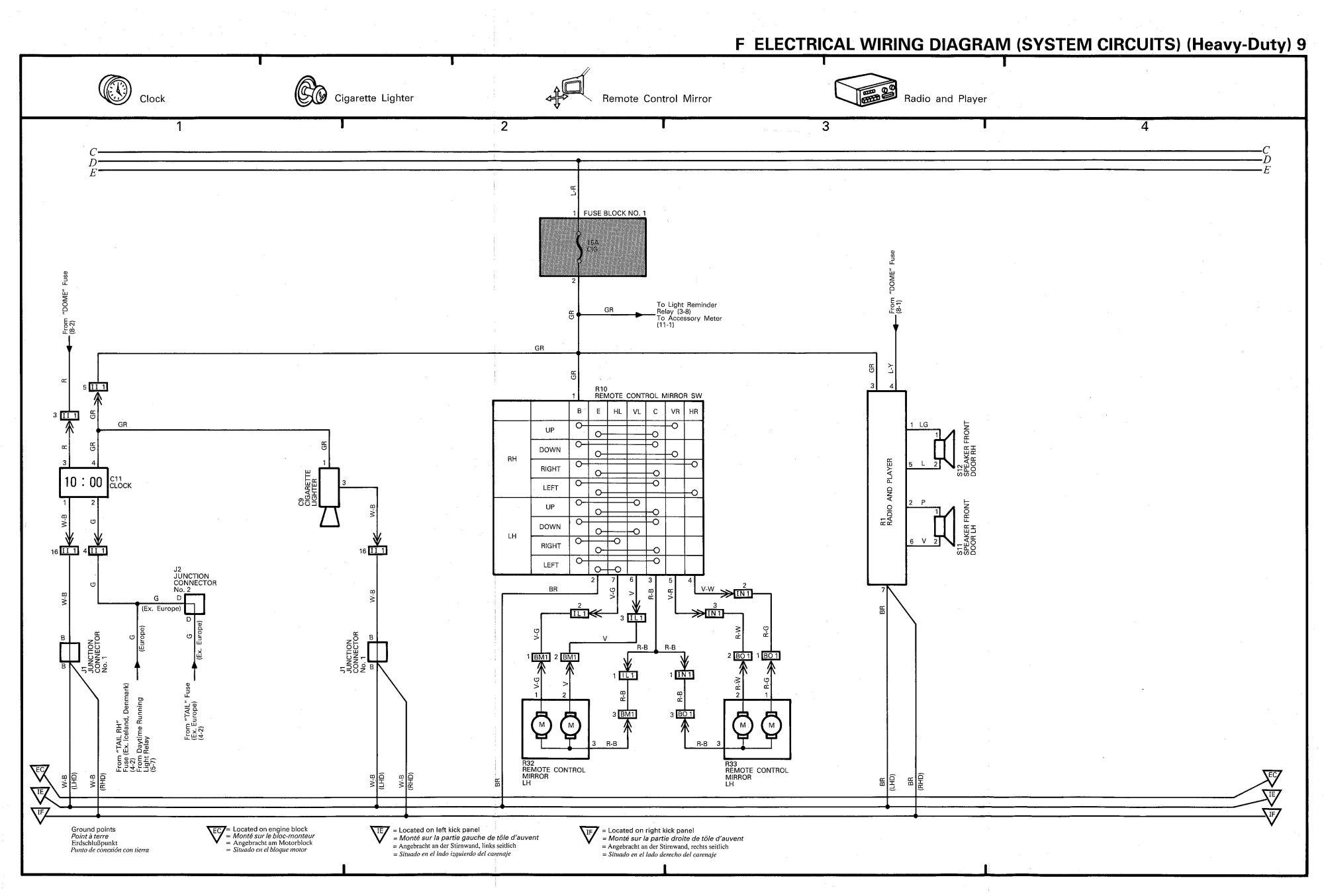 hight resolution of 1994 toyota land cruiser wiring schematic detailed schematics diagram rh highcliffemedicalcentre com 2006 toyota tercel 1993