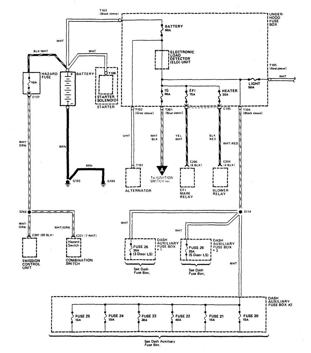 medium resolution of acura integra wiring diagram power distribution