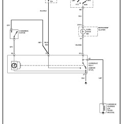 Volvo 240 Wiring Diagram 6 Way Trailer Plug Gmc 1993 Diagrams Overdrive Circuit