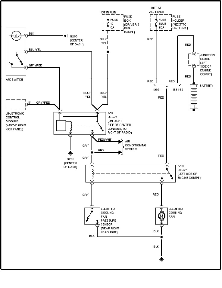 Volvo 740 Cooling Fan Relay Wiring Diagram | mwb-online.co on