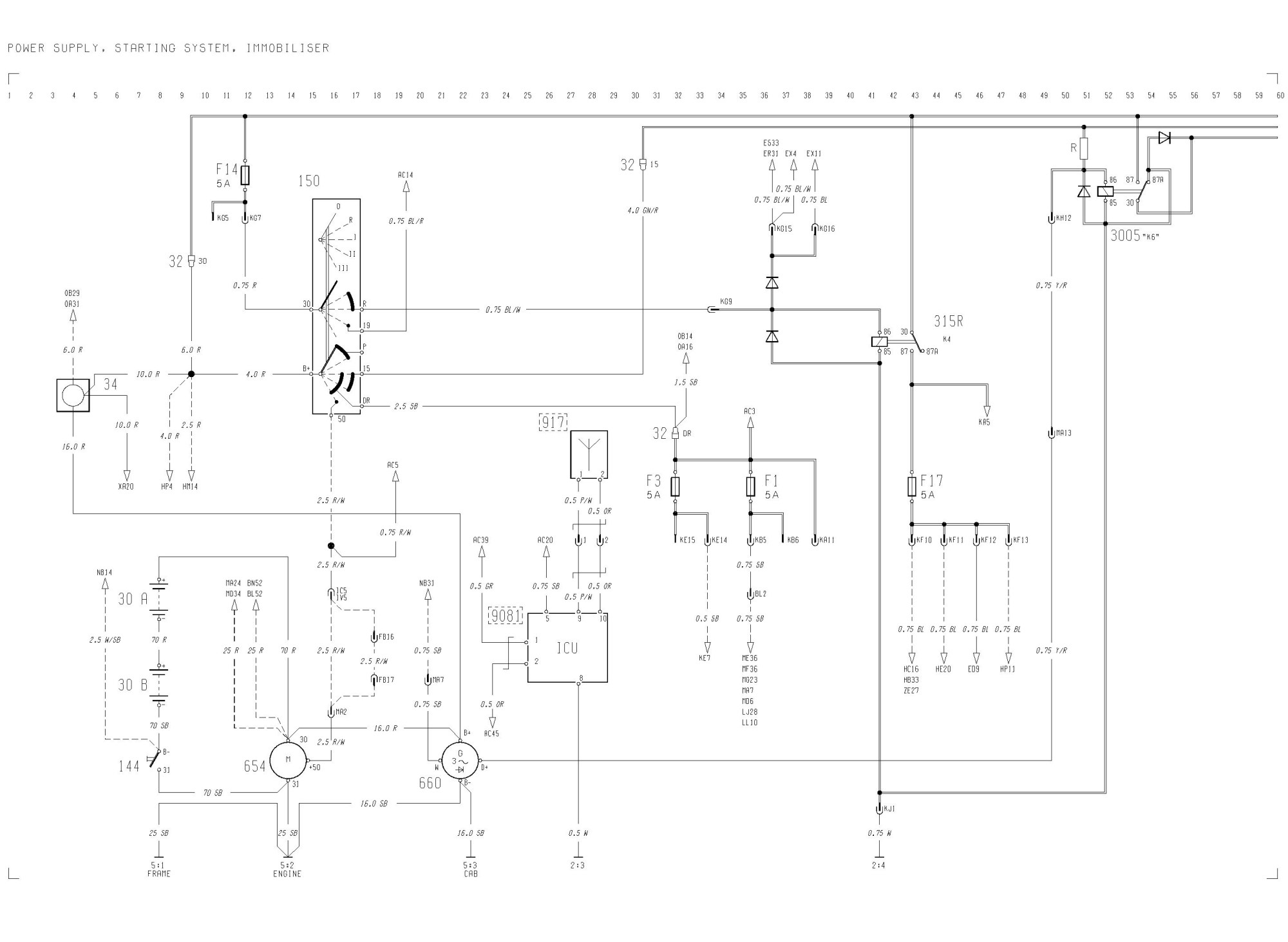 hight resolution of volvo fh fuse box diagram wiring libraryvolvo fh fuse box diagram