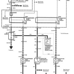 Integra Wiring Diagram 1978 Chevy Silverado Acura 1998 2001 Diagrams Cooling