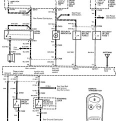 1998 Honda Accord Ignition Wiring Diagram Cable 95 Acura Integra Switch Diagrams