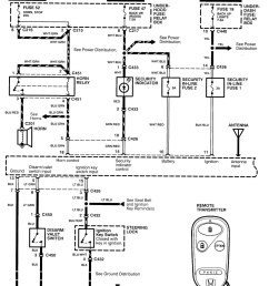 95 accord wiring diagram 19 sg dbd de u202295 acura integra ignition switch wiring diagram [ 1083 x 1356 Pixel ]