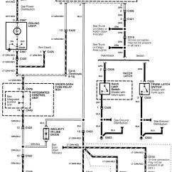 1995 Acura Integra Alarm Wiring Diagram 2001 Jeep Wrangler Headlight 2000 Diagrams Security