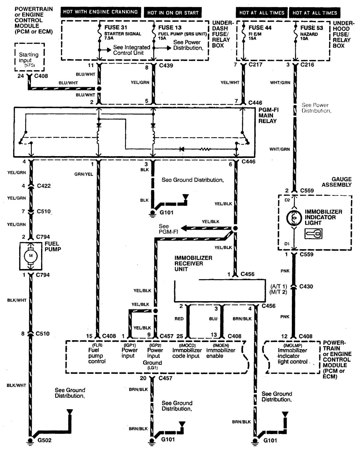 acura integra wiring diagram kawasaki rose 2000 2001 diagrams security