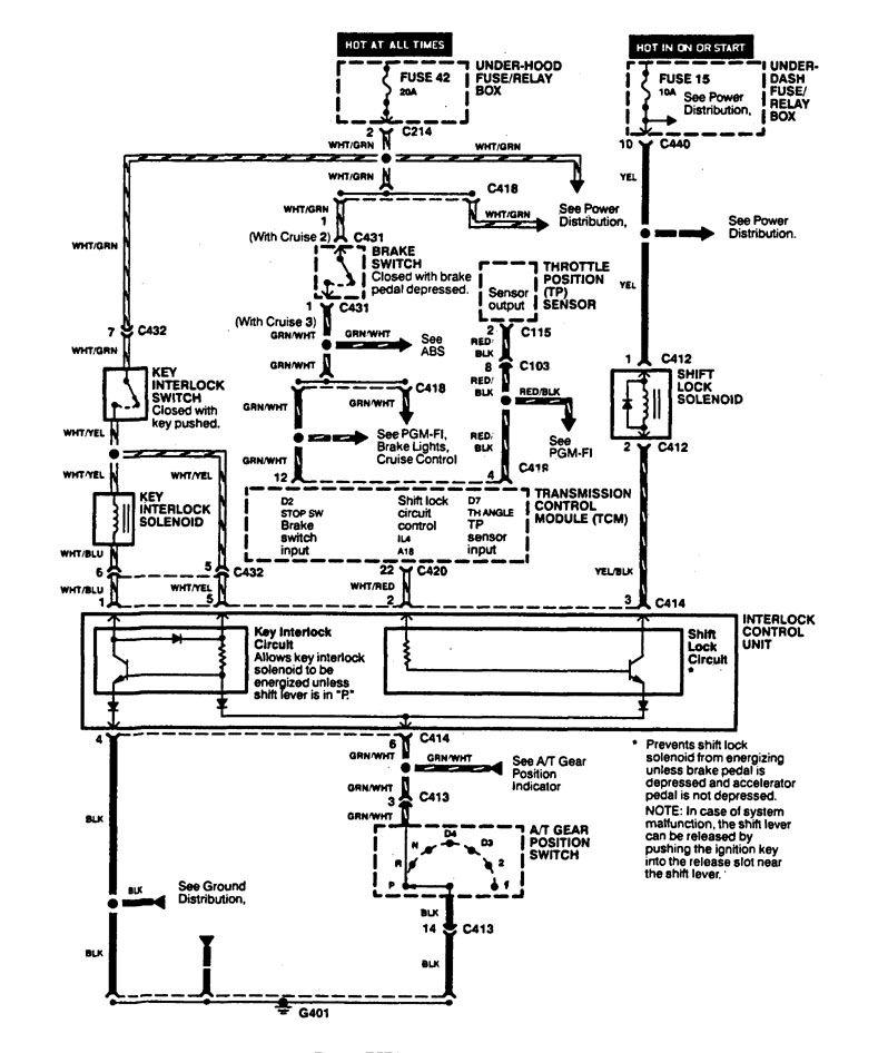 1994 acura integra fuse box diagram