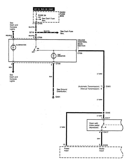small resolution of acura integra wiring diagram speed control