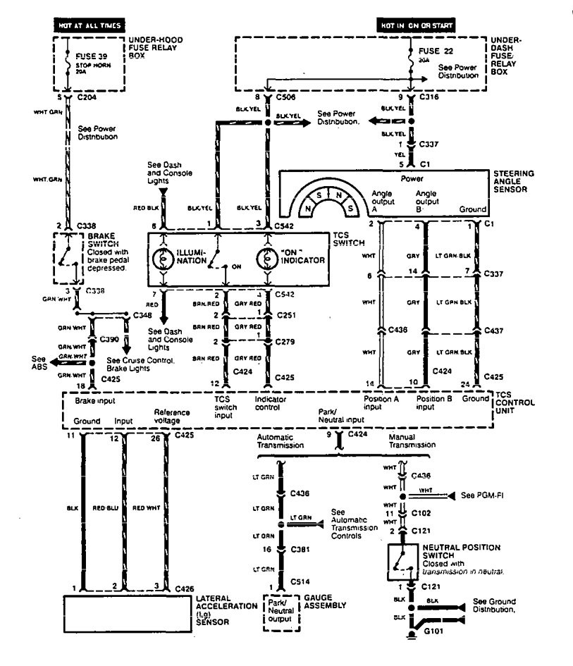 Gm Ecotec Engine Diagram Auto Wiring. Diagram. Auto Wiring