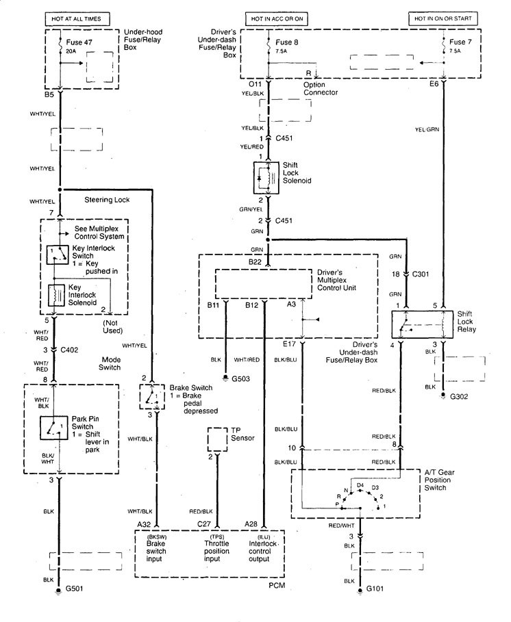 audi c4 wiring diagram