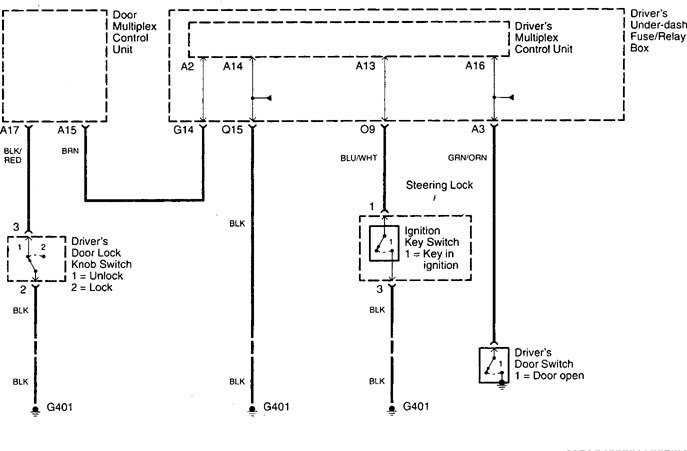 Acura Multiplex Wiring Diagram | familycourt.us on