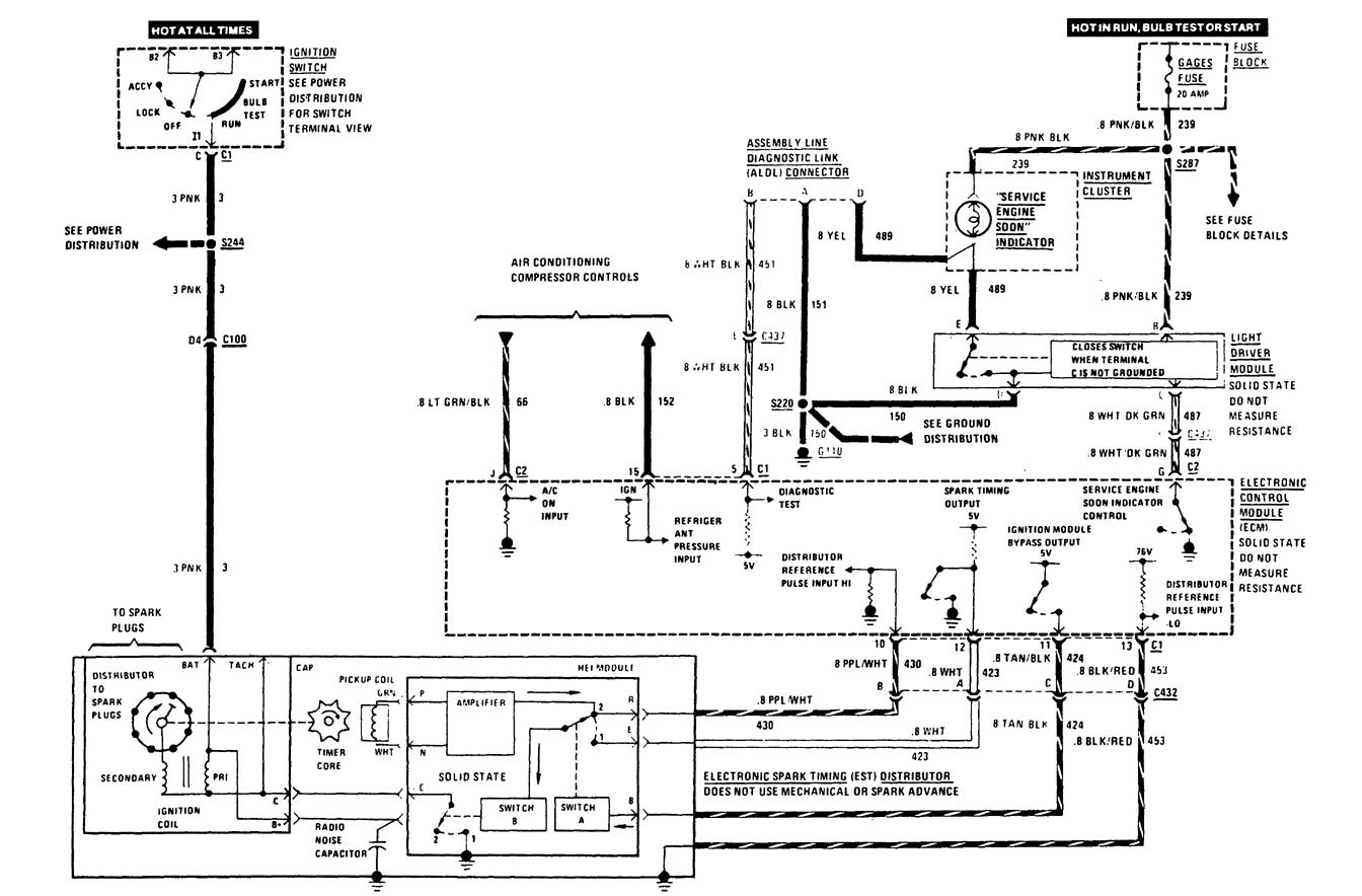 hight resolution of buick rendezvous fuse box wirning diagrams buick auto 1964 buick skylark fuse box diagram 1996 buick