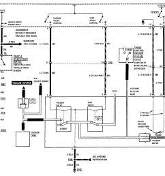 00 cadillac escalade fuse box saturn vue fuse box wiring diagram elsalvadorla 2000 buick century fuse [ 1284 x 905 Pixel ]
