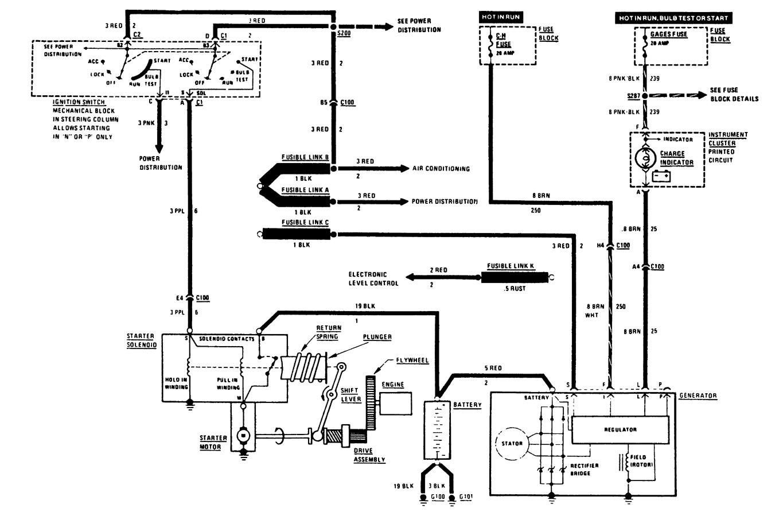 bmw x5 f15 fuse diagram