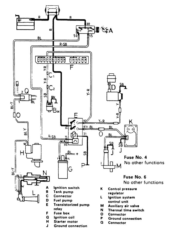 volvo 850 system wiring diagrams
