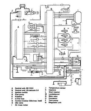Volvo 244 (1989)  wiring diagrams  fuel controls
