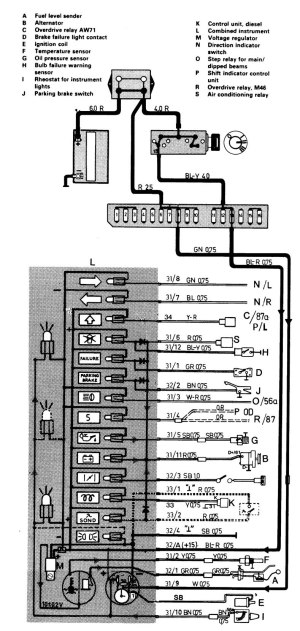 Volvo 244 (1986  1987)  wiring diagrams  instrumentation  CARKNOWLEDGE