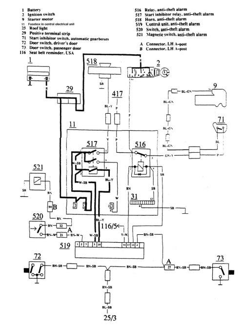 small resolution of volvo 740 wiring diagram brake controls