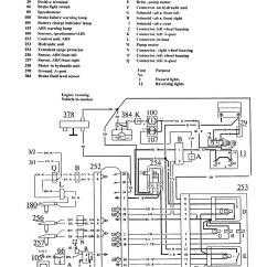 1993 Volvo 240 Wiring Diagrams Arc 3700 Switch Panel Diagram 1989 Ignition Great Installation Of 940 Library Rh 17 Skriptoase De 1984 1990 Manual
