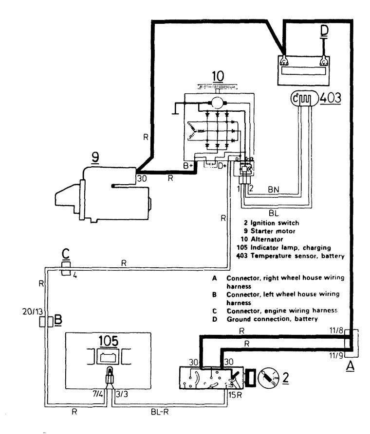 1986 Volvo 240 Wiring Diagrams. Volvo. Auto Wiring Diagram