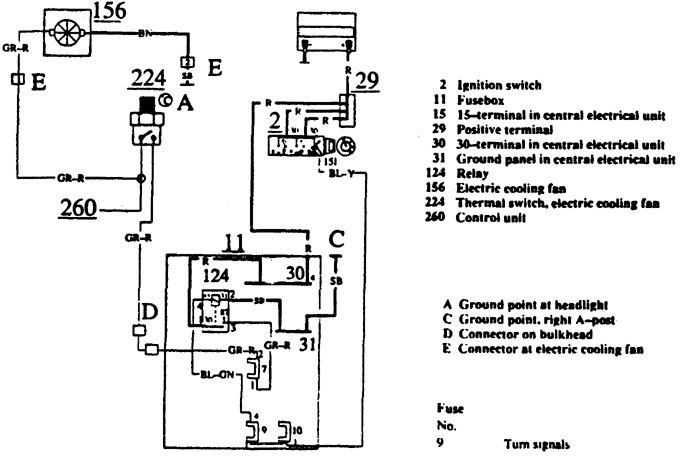 Electric Cooling Fan Wiring Diagram For Your Needs