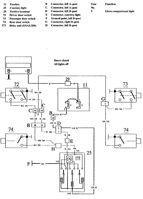 small resolution of 1990 volvo 740 fuse diagram trusted wiring diagram