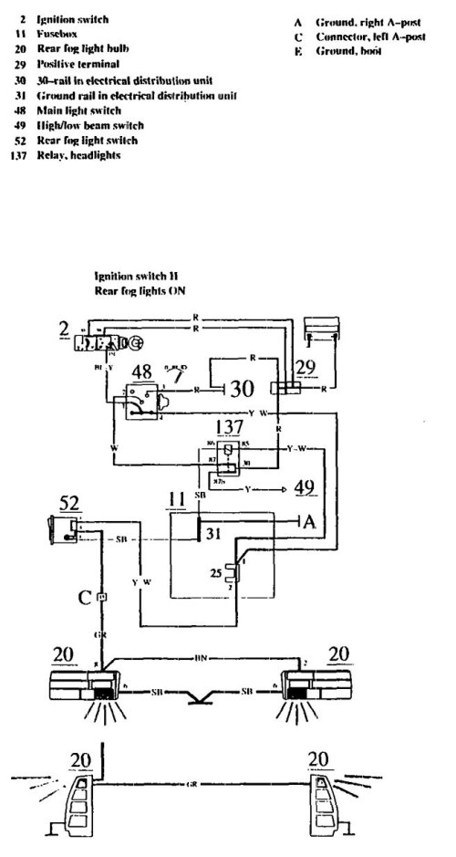 small resolution of volvo 740 wiring diagram fog lamps