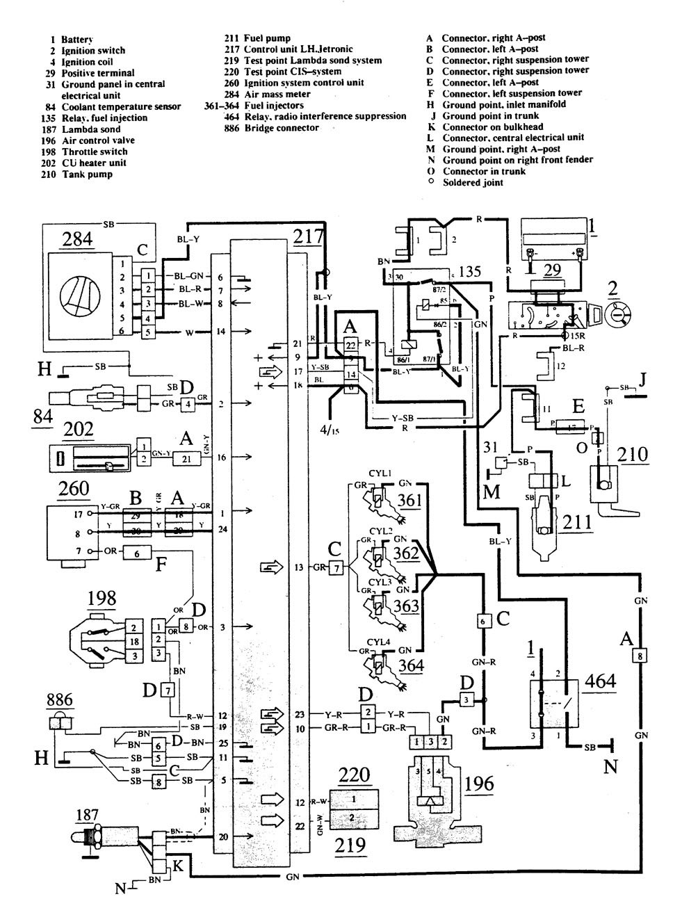 [WRG-4671] Volvo 240 Ignition Coil Wiring Diagram