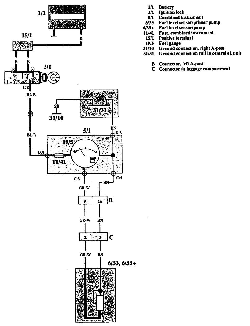 medium resolution of volvo 740 1992 wiring diagrams fuel warning acura rsx fuse diagram 1990 acura integra fuse box