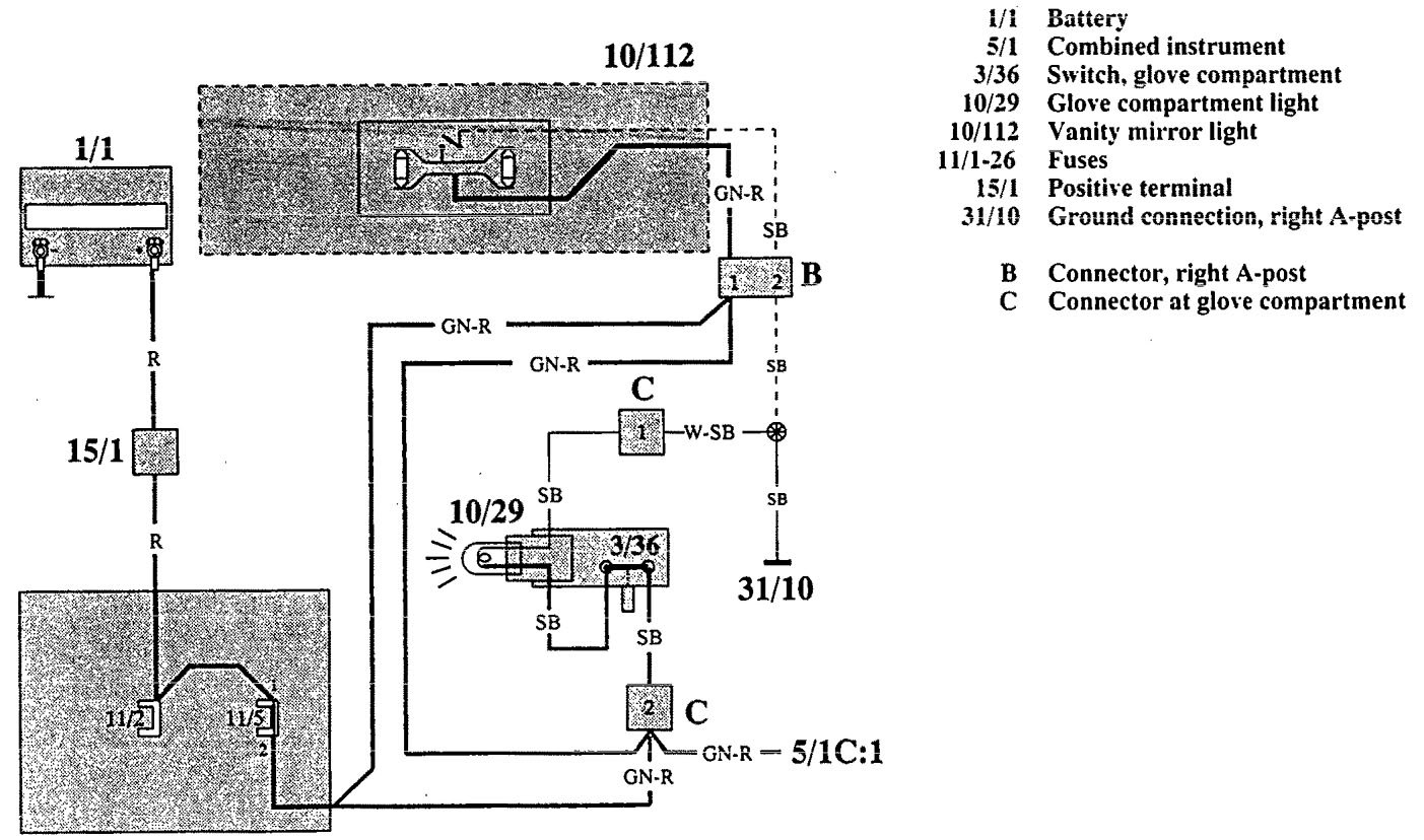 volvo wiring diagrams 740 6 pin dc cdi diagram 1992 glove compartment