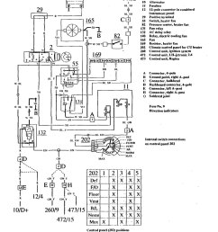 volvo 740 1990 wiring diagrams heater carknowledge 1990 volvo 240 radio wiring diagram [ 1047 x 1229 Pixel ]