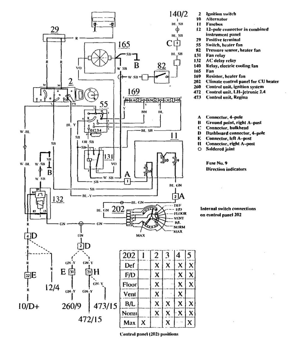 medium resolution of volvo 740 1990 wiring diagrams heater carknowledge 1990 volvo 240 radio wiring diagram