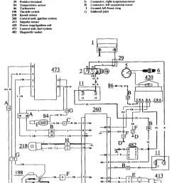 volvo 740 1990 1991 wiring diagrams ignition 1990 volvo 240 radio wiring diagram [ 930 x 1261 Pixel ]