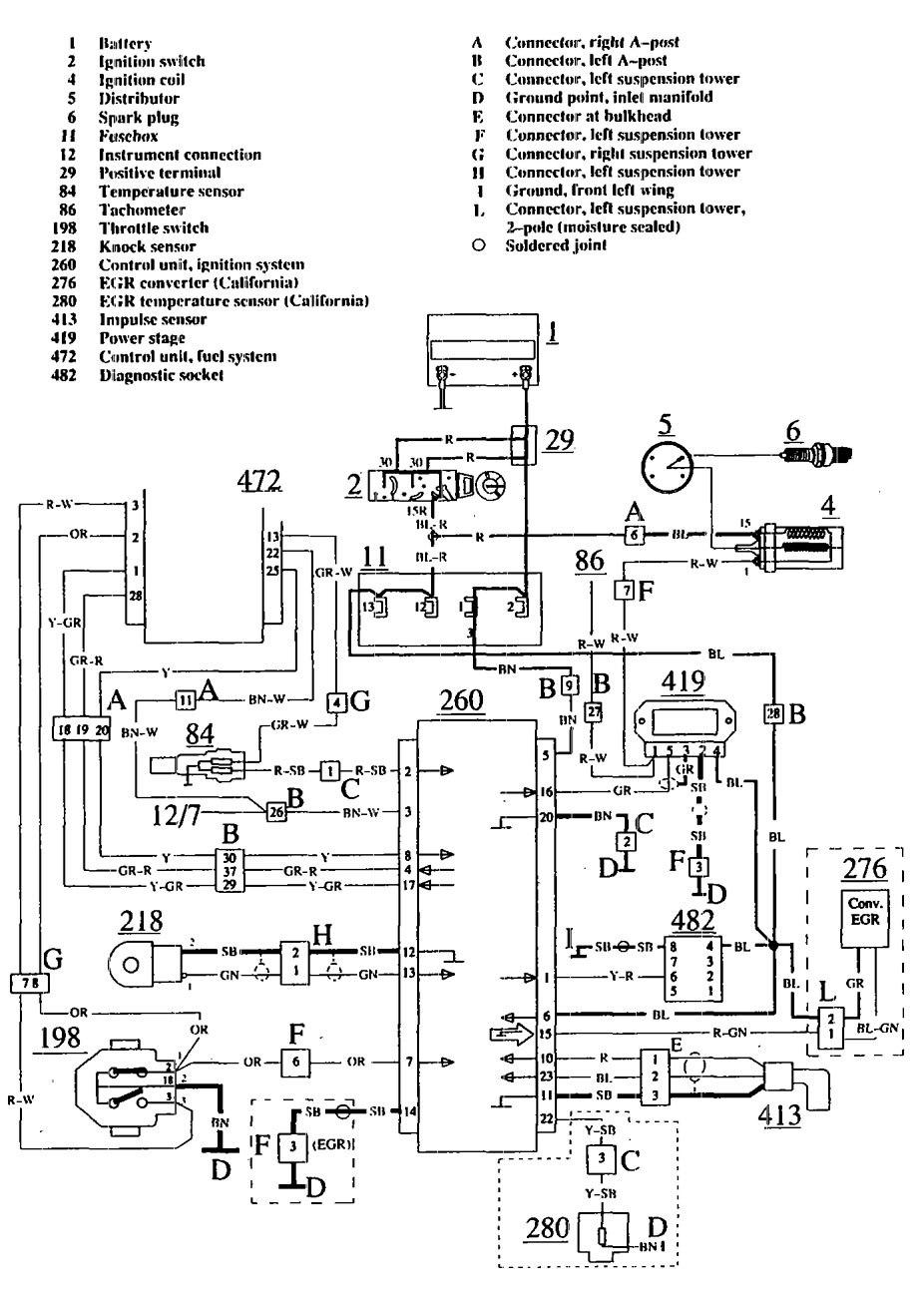 volvo aq131 distributor wiring diagram auto electrical wiring diagram related volvo aq131 distributor wiring diagram