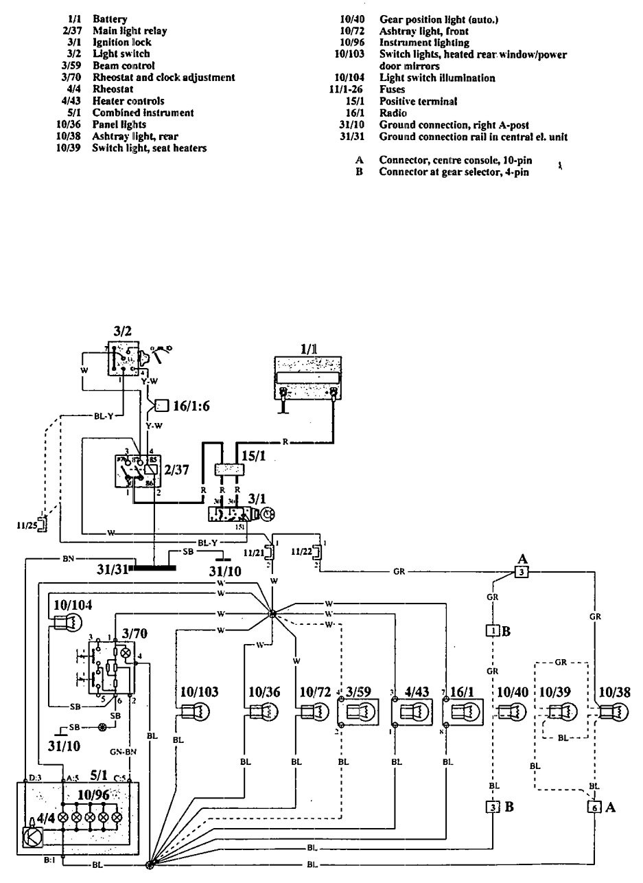 1992 Volvo 740 Wiring Diagram • Wiring Diagram For Free