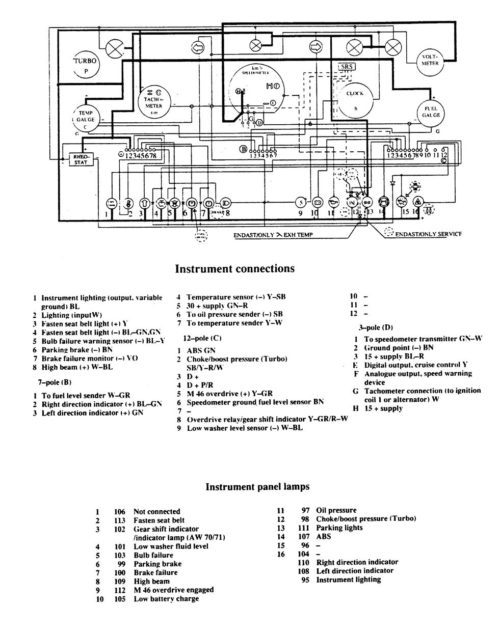 hight resolution of volvo 740 wiring diagram instrumentation