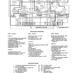 Volvo Wiring Diagrams 740 Integra Starter Diagram 1990 Instrumentation