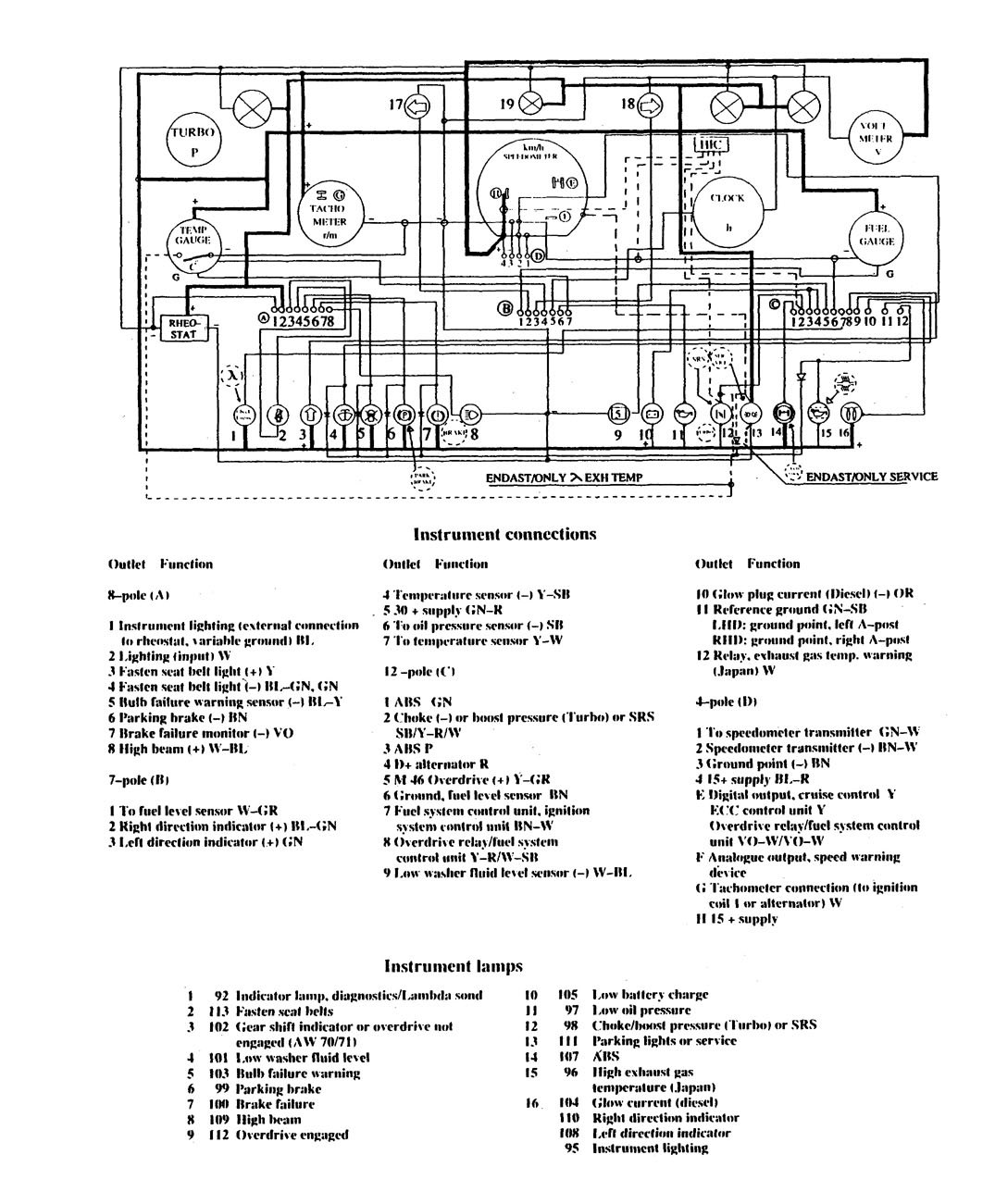 hight resolution of 98 volvo s70 glt engine diagram front brakes 98 volvo v70 d13 volvo truck wiring schematic volvo vnl truck wiring diagrams