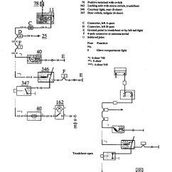 Volvo 740 Wiring Diagram 1986 Modular Origami 1991 Diagrams Luggage Compartment