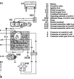 shift lock volvo 850 wiring diagram wiring diagram shift lock volvo 850 wiring diagram [ 1189 x 876 Pixel ]