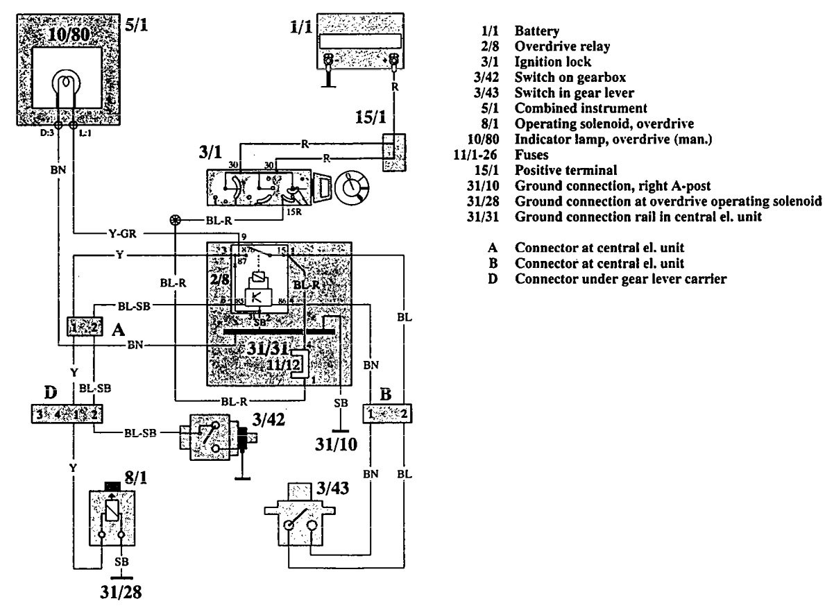 1990 Volvo 740 Gl Wiring Diagram
