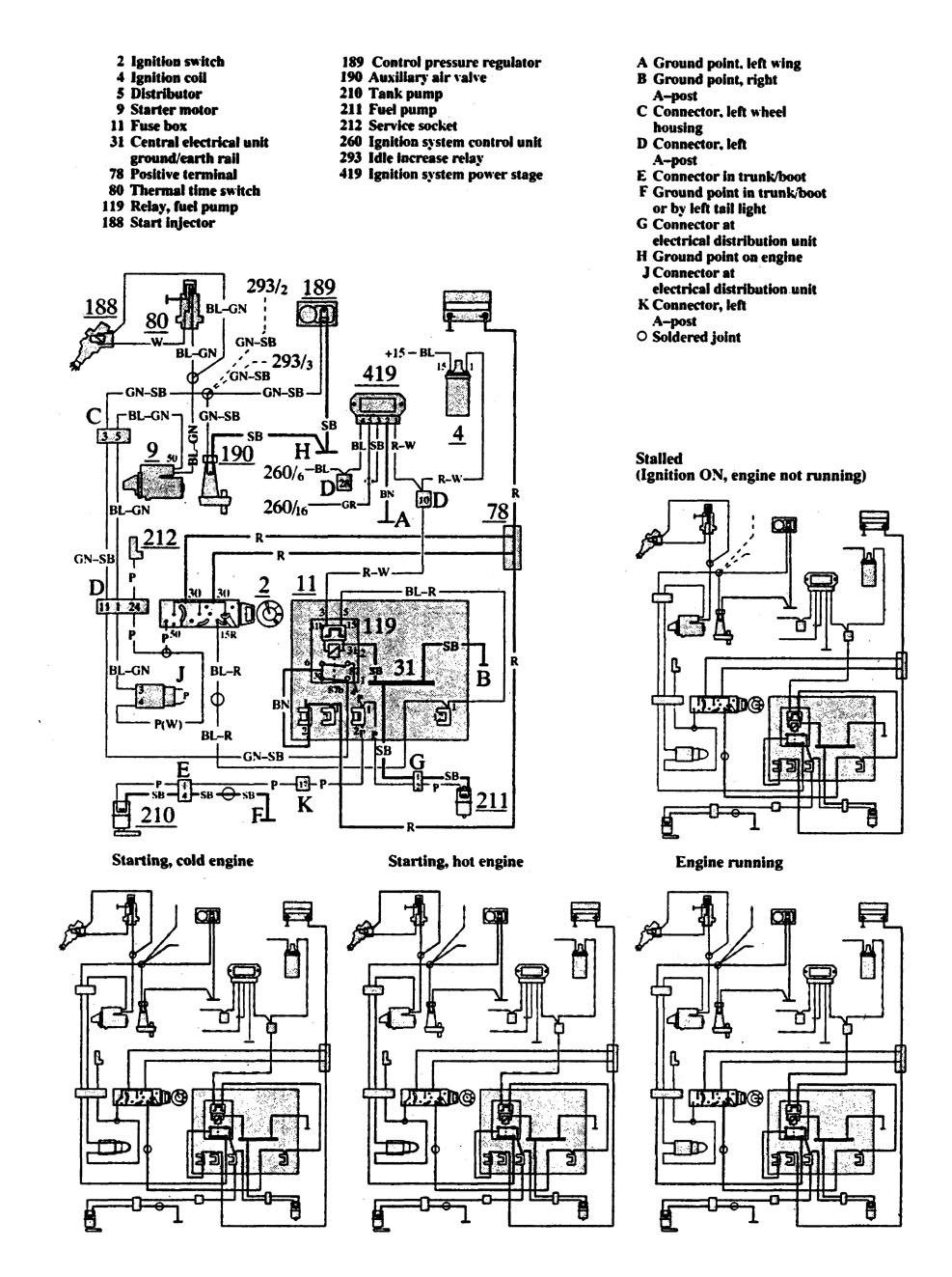medium resolution of volvo 240 fuel pump wiring diagram wiring libraryvolvo 740 u2013 wiring diagram u2013 power