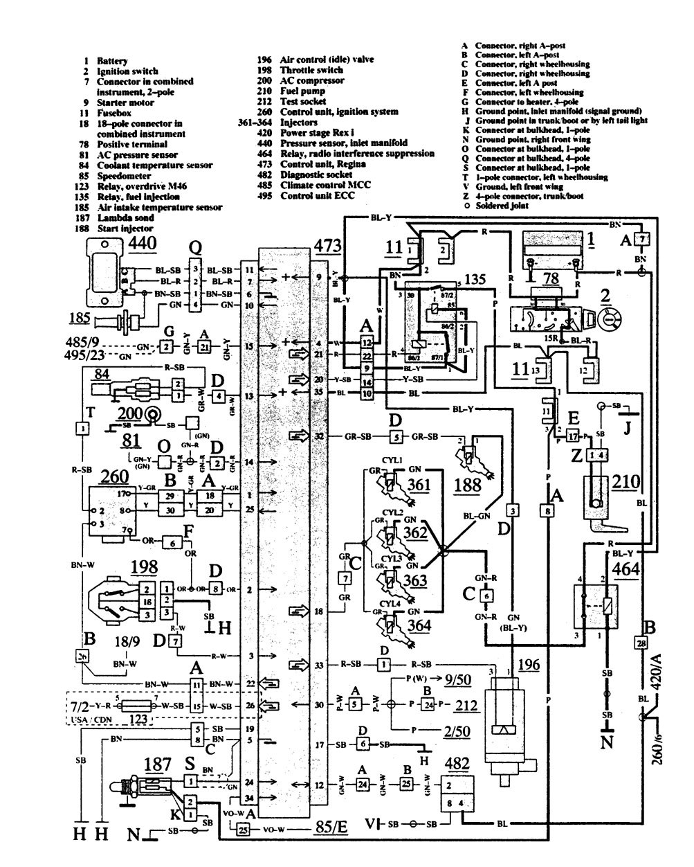 93 Volvo 940 Wiring Diagram Free Picture