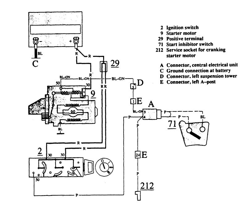 2000 cadillac escalade fuse box diagram