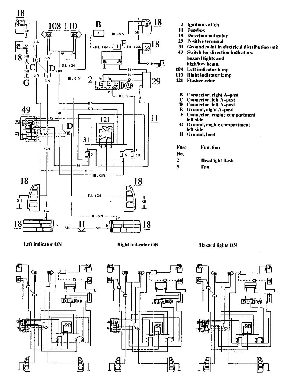 medium resolution of volvo 740 wiring diagram turn signal lamp