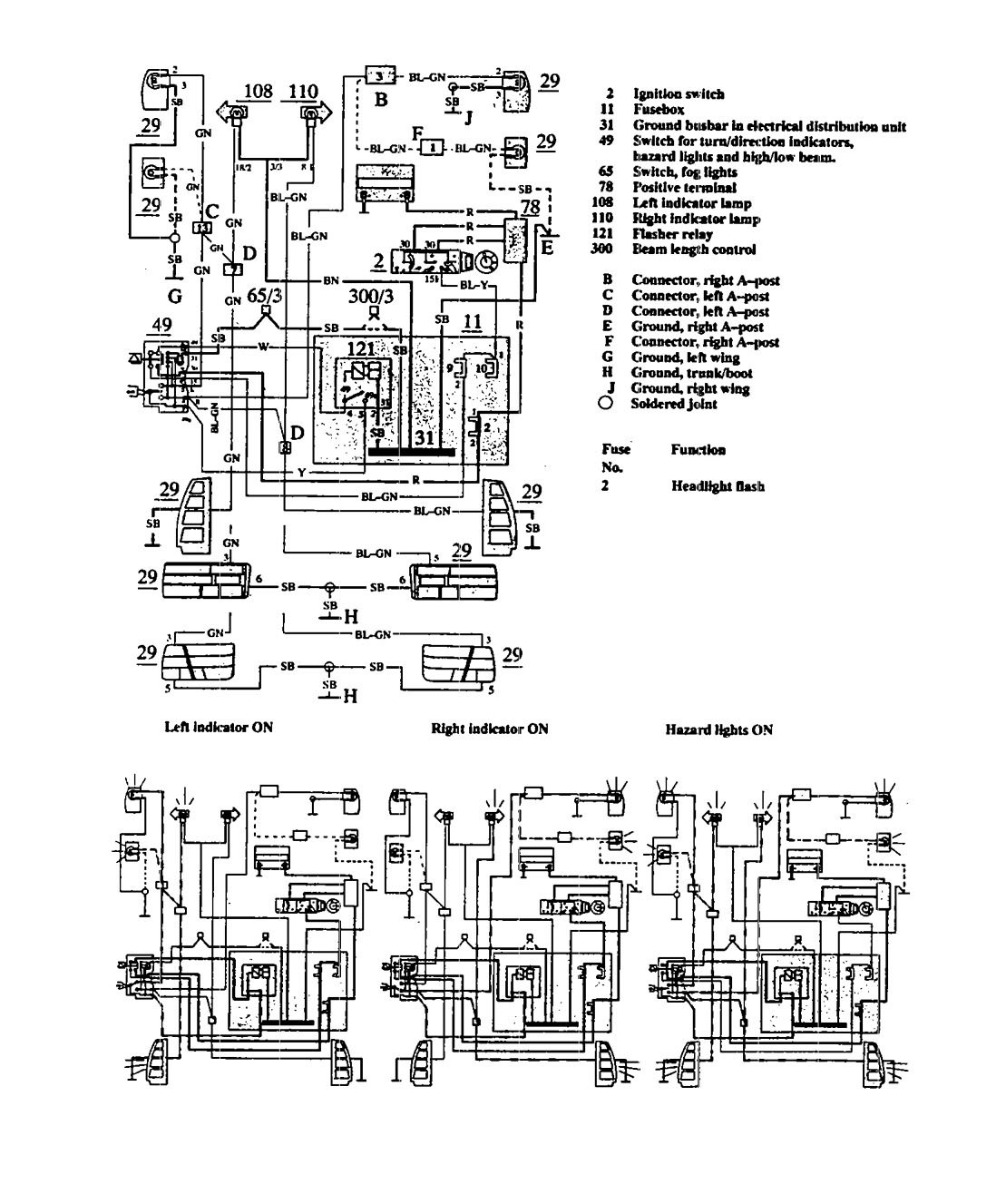 1992 volvo 740 wiring diagram venn of animal cell and plant 1991 diagrams turn signal lamp