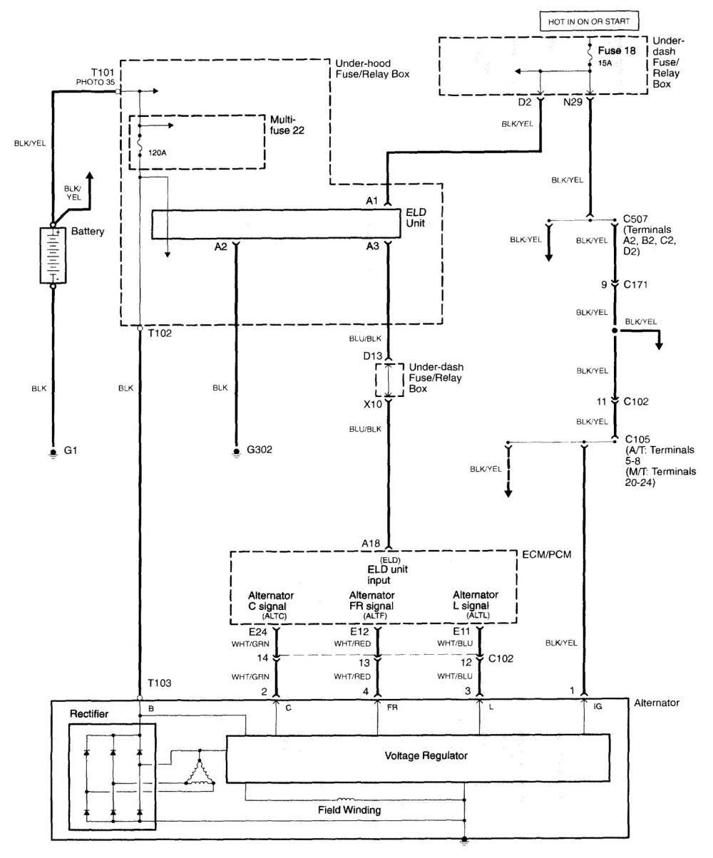 medium resolution of acura tl 2006 wiring diagrams charging system acura tl wiring diagram fan acura tl pcm
