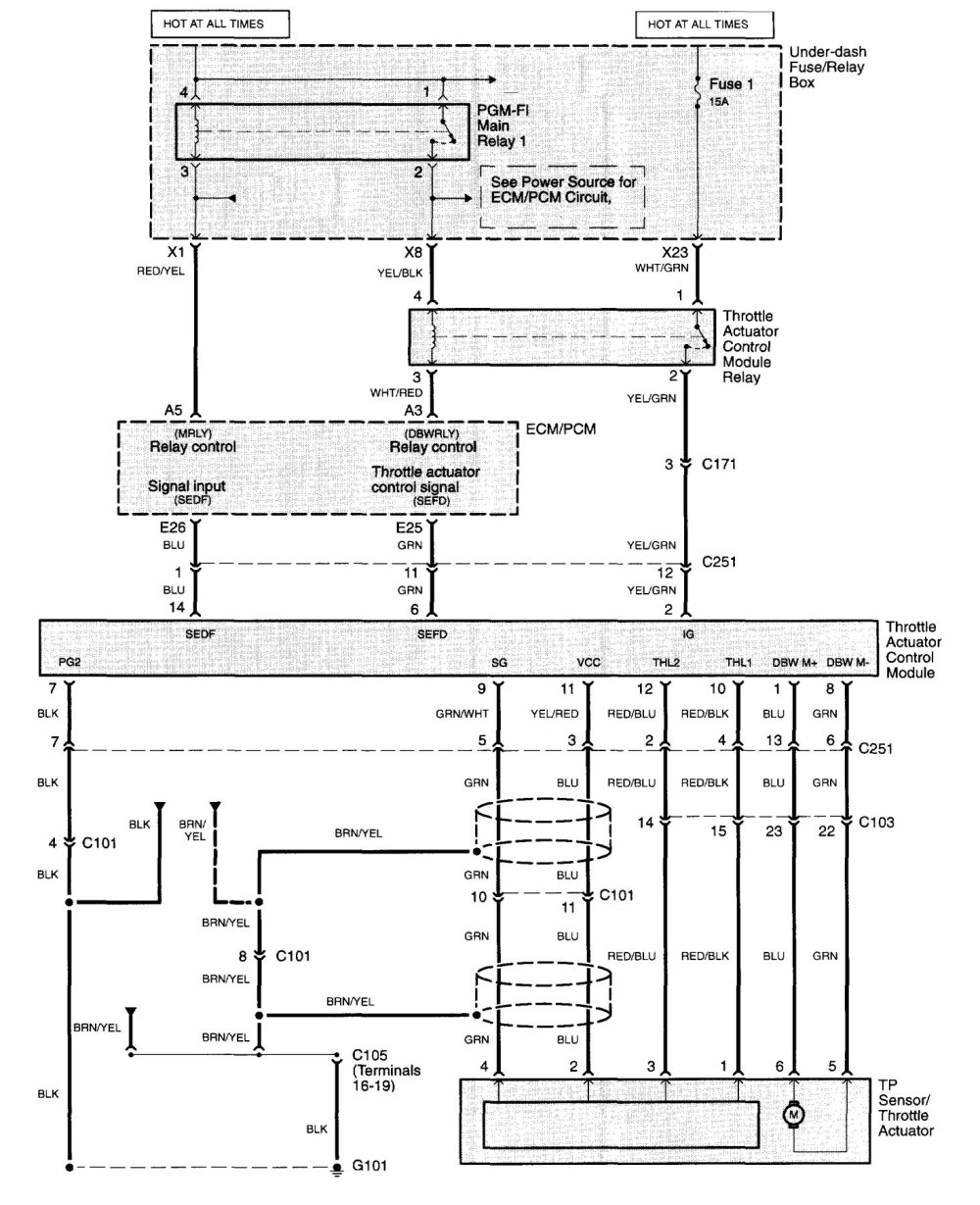 medium resolution of  acura tl wiring diagram fuel control part 10
